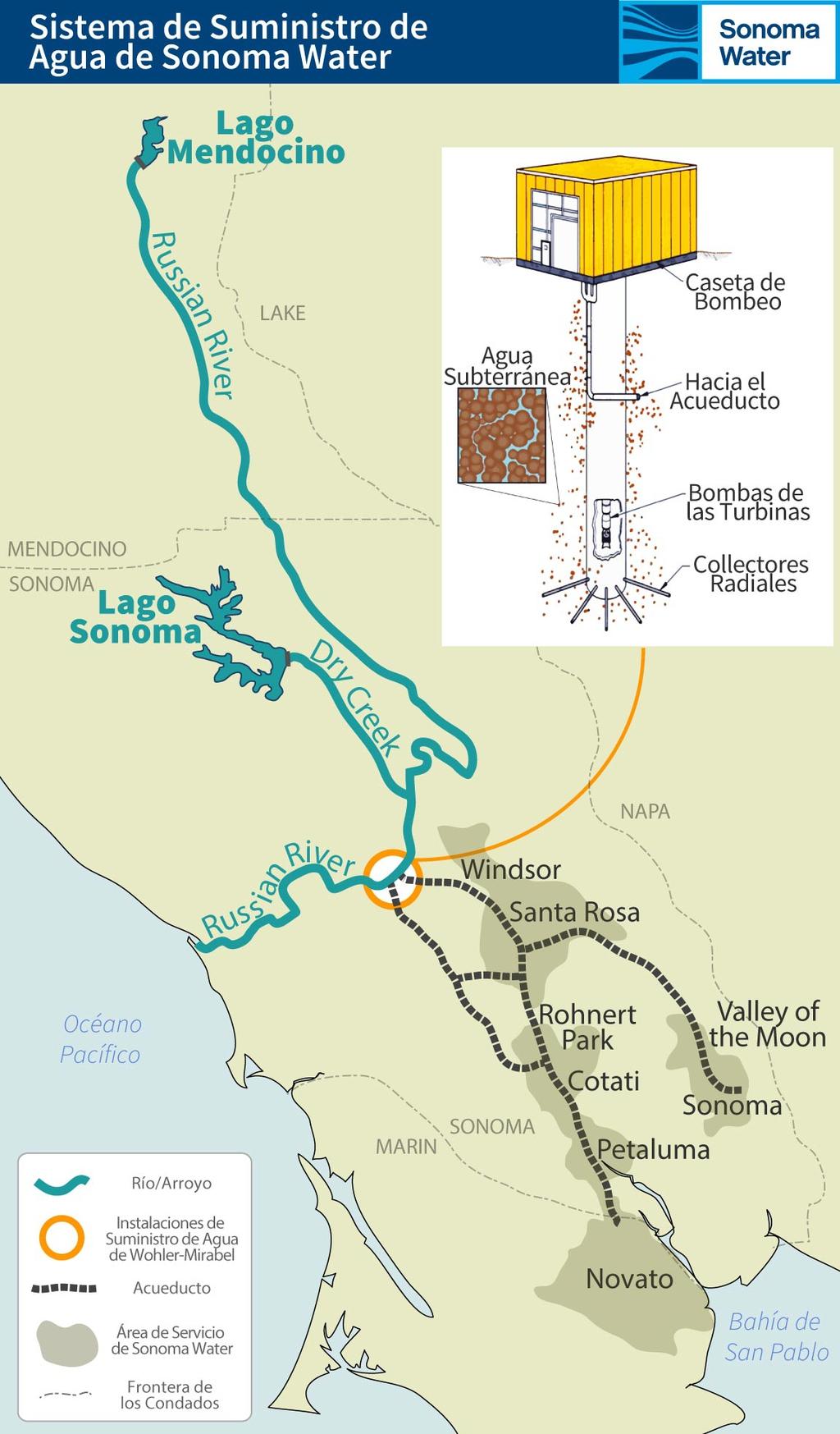 Sistema de Suministro de  Agua de Sonoma Water